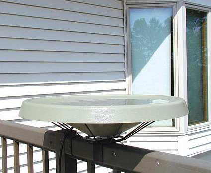 Select Heated Deck Mount Birdbath White